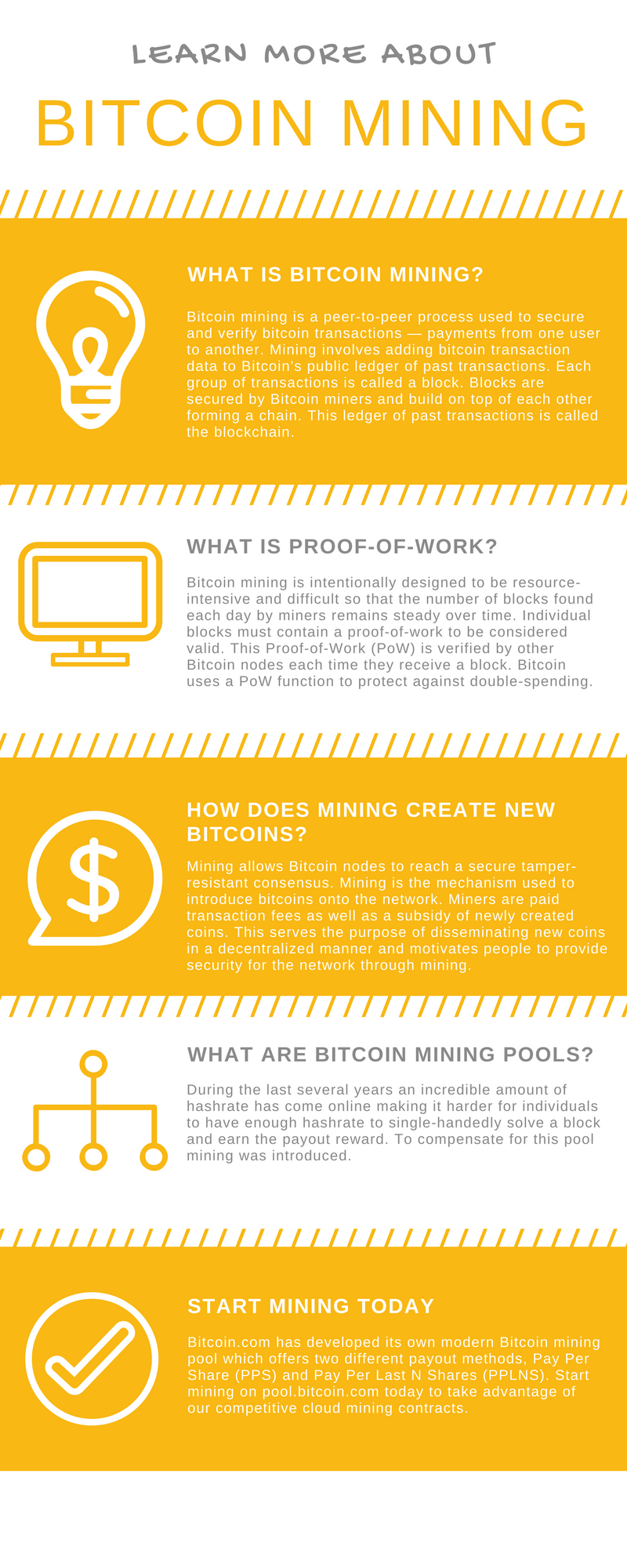 bitcoin-mining-graphic